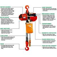 Buy cheap Electric wire rope hoists from wholesalers