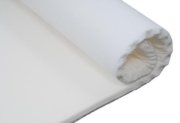 Popular Images Of Memory Foam Mattress Topper 16794429