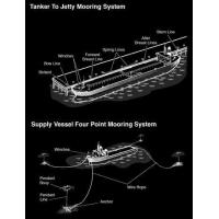 Buy cheap Mooring Systems from wholesalers