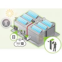 Buy cheap Solar Energy Explained from wholesalers