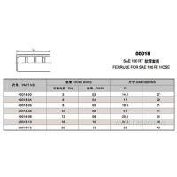 Buy cheap Ferrule for SAE 100 R7 Hose from wholesalers