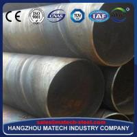 Welding Steel Pipes