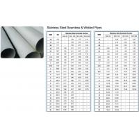 STAIALESS STEEL PIPE FITTINGS Stainless Steel Seamless&Welded Pipes