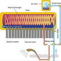Buy cheap Pressure solar water heater from wholesalers