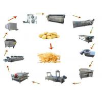 Buy cheap Potato Chips Machine from wholesalers