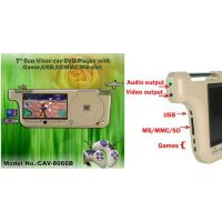 Buy cheap SunVisor car DVD player,DIVX,USB/SD/MMC/GAME Player from wholesalers